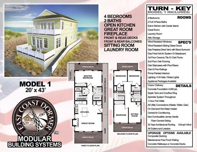 model1 slide